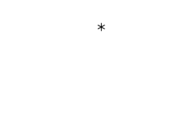 Don't Call Me a Dick